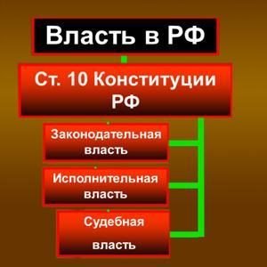 Органы власти Красновишерска