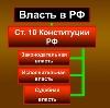 Органы власти в Красновишерске